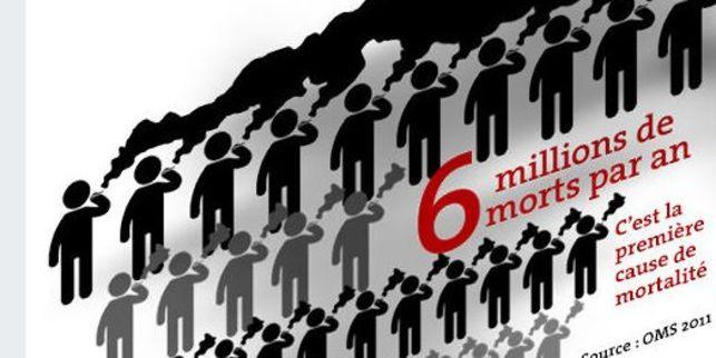 Nombre de décès par le tabac